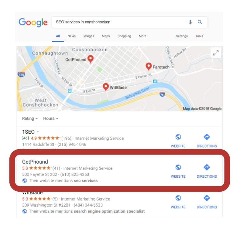how do i know if my SEO is working 2